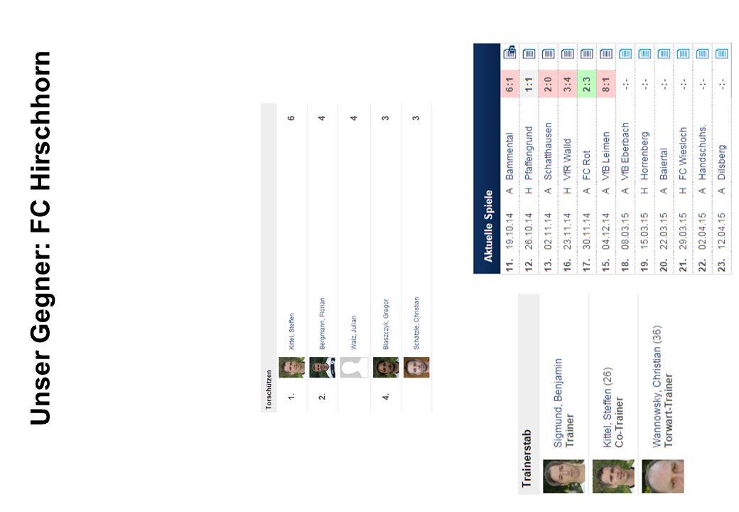 Spielerstatistik VfB I