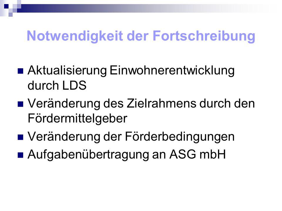 Notwendigkeit der Fortschreibung Aktualisierung Einwohnerentwicklung durch LDS Veränderung des Zielrahmens durch den Fördermittelgeber Veränderung der Förderbedingungen Aufgabenübertragung an ASG mbH