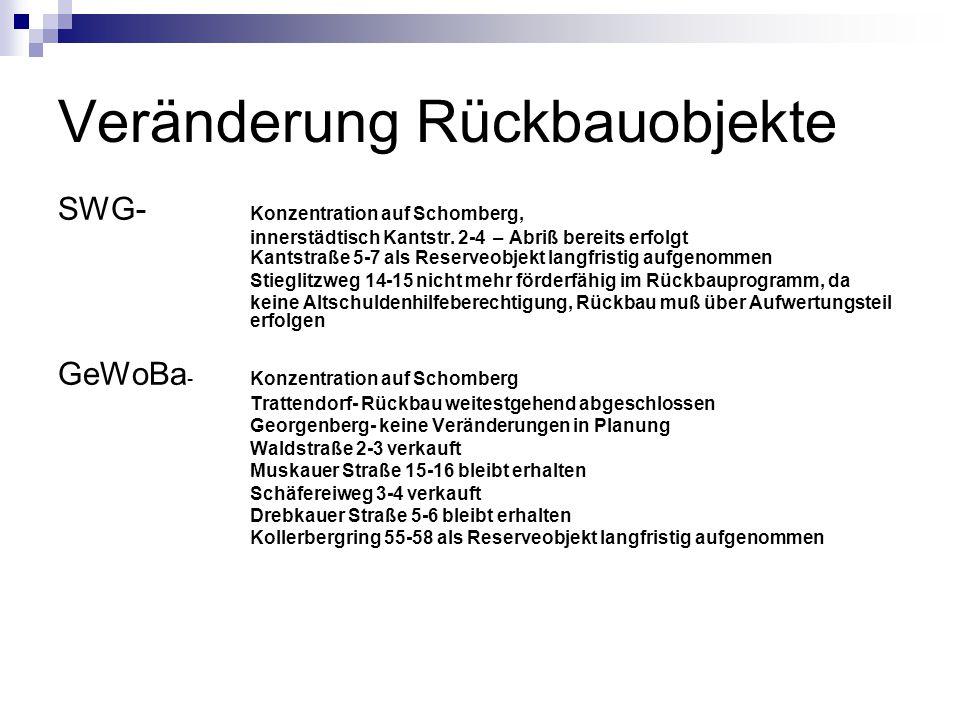 Veränderung Rückbauobjekte SWG- Konzentration auf Schomberg, innerstädtisch Kantstr.