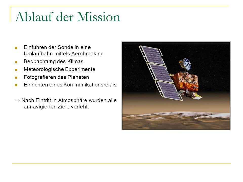 Ablauf der Mission Einführen der Sonde in eine Umlaufbahn mittels Aerobreaking Beobachtung des Klimas Meteorologische Experimente Fotografieren des Pl