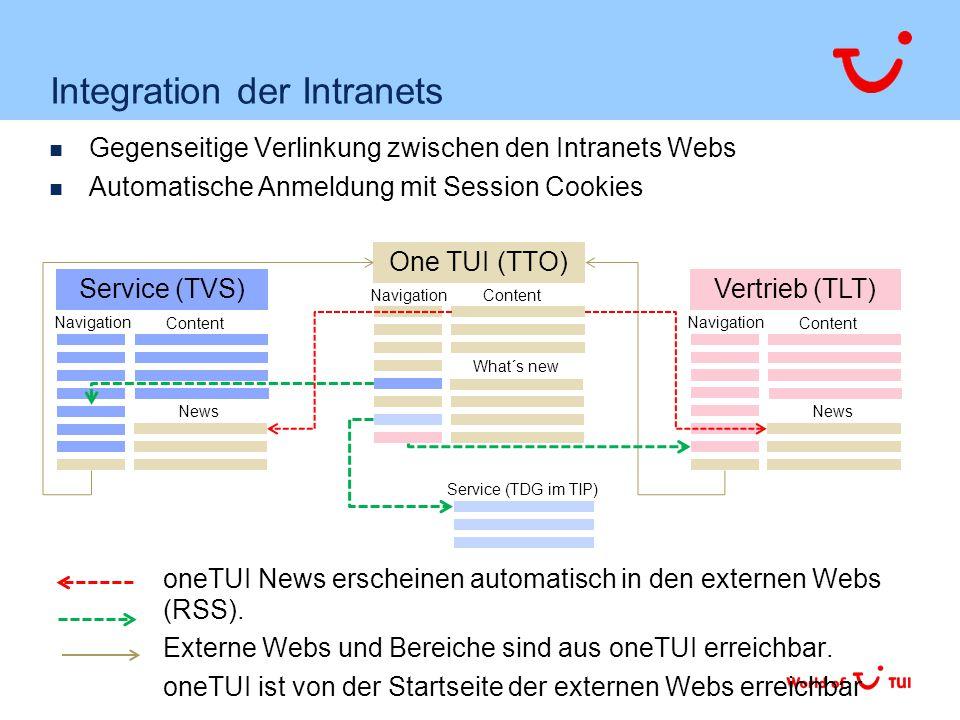 Integration der Intranets Service (TDG im TIP) Service (TVS) Content Navigation News Vertrieb (TLT) Content Navigation News One TUI (TTO) Content Navigation What´s new Gegenseitige Verlinkung zwischen den Intranets Webs Automatische Anmeldung mit Session Cookies oneTUI News erscheinen automatisch in den externen Webs (RSS).
