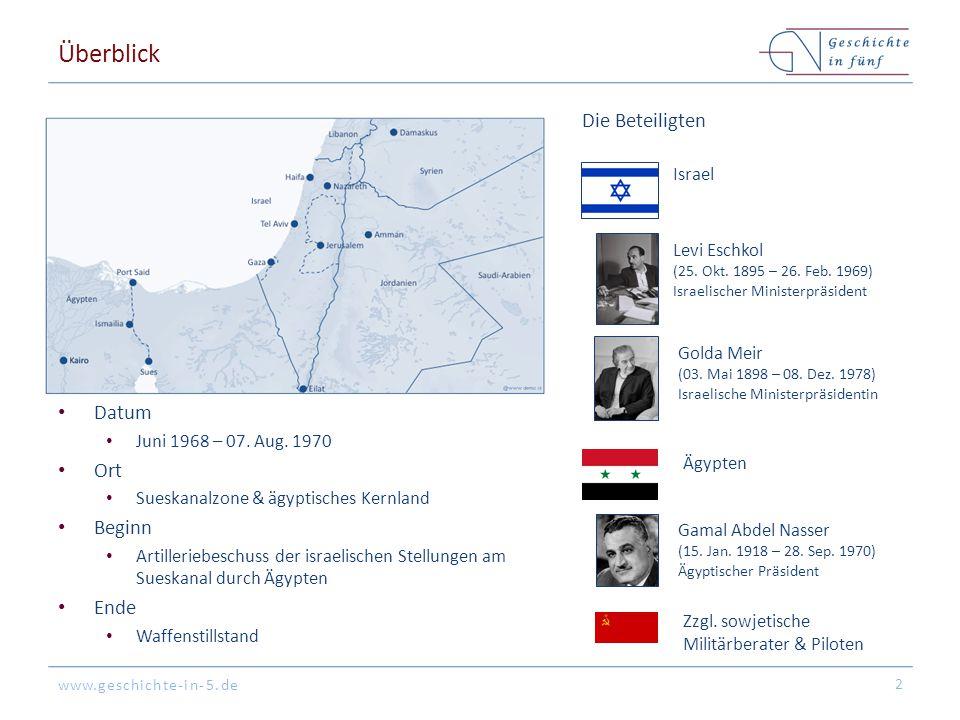 www.geschichte-in-5.de Überblick Datum Juni 1968 – 07. Aug. 1970 Ort Sueskanalzone & ägyptisches Kernland Beginn Artilleriebeschuss der israelischen S