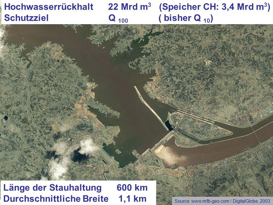 Source: www.mfb-geo.com / DigitalGlobe, 2003 Hochwasserrückhalt 22 Mrd m 3 (Speicher CH: 3,4 Mrd m 3 ) Schutzziel Q 100 ( bisher Q 10 ) Länge der Stauhaltung 600 km Durchschnittliche Breite 1,1 km