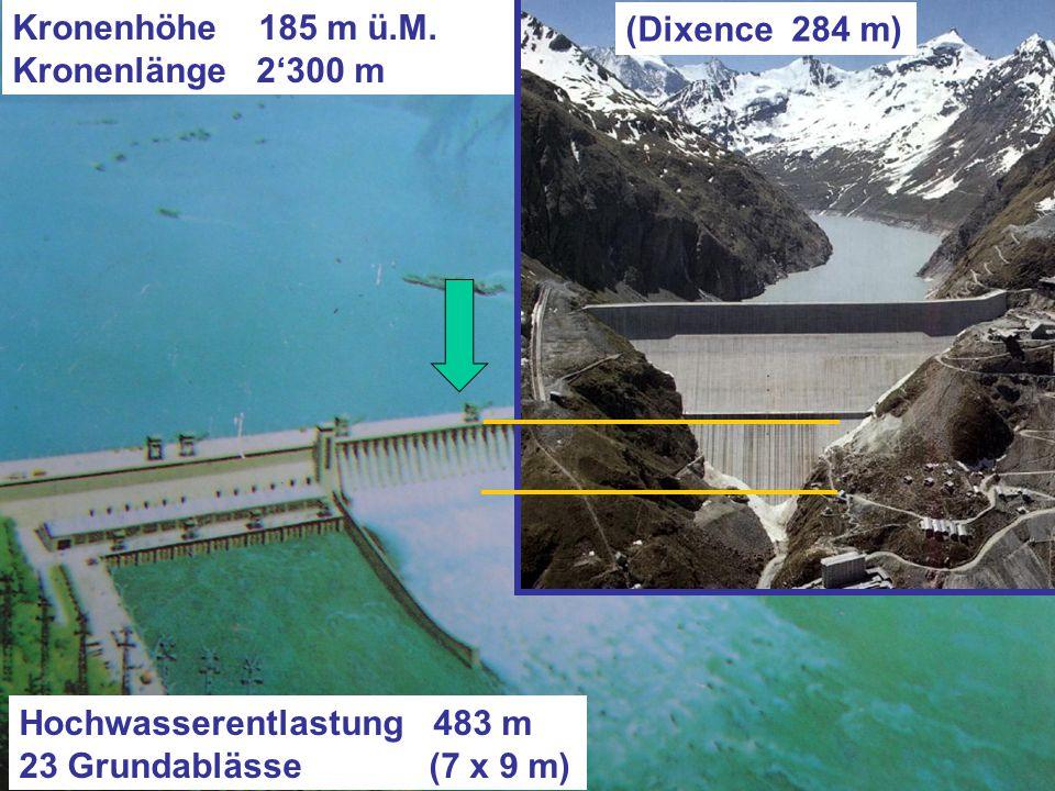 Hochwasserentlastung 483 m 23 Grundablässe (7 x 9 m) Kronenhöhe 185 m ü.M.