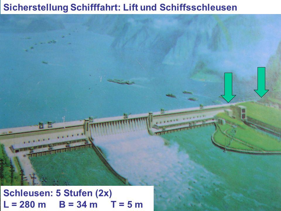 Sicherstellung Schifffahrt: Lift und Schiffsschleusen Schleusen: 5 Stufen (2x) L = 280 m B = 34 m T = 5 m
