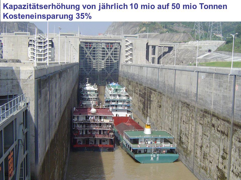 Kapazitätserhöhung von jährlich 10 mio auf 50 mio Tonnen Kosteneinsparung 35%