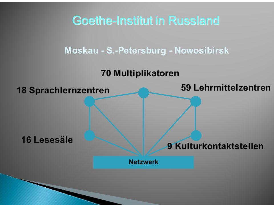 Goethe-Institut in Russland Moskau - S.-Petersburg - Nowosibirsk Netzwerk 18 Sprachlernzentren 16 Lesesäle 59 Lehrmittelzentren 70 Multiplikatoren 9 Kulturkontaktstellen