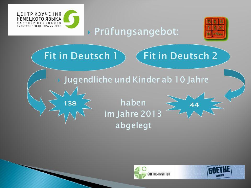 138  Prüfungsangebot:  Fit in Deutsch 1 Fit in Deutsch 2  Jugendliche und Kinder ab 10 Jahre haben im Jahre 2013 abgelegt 44
