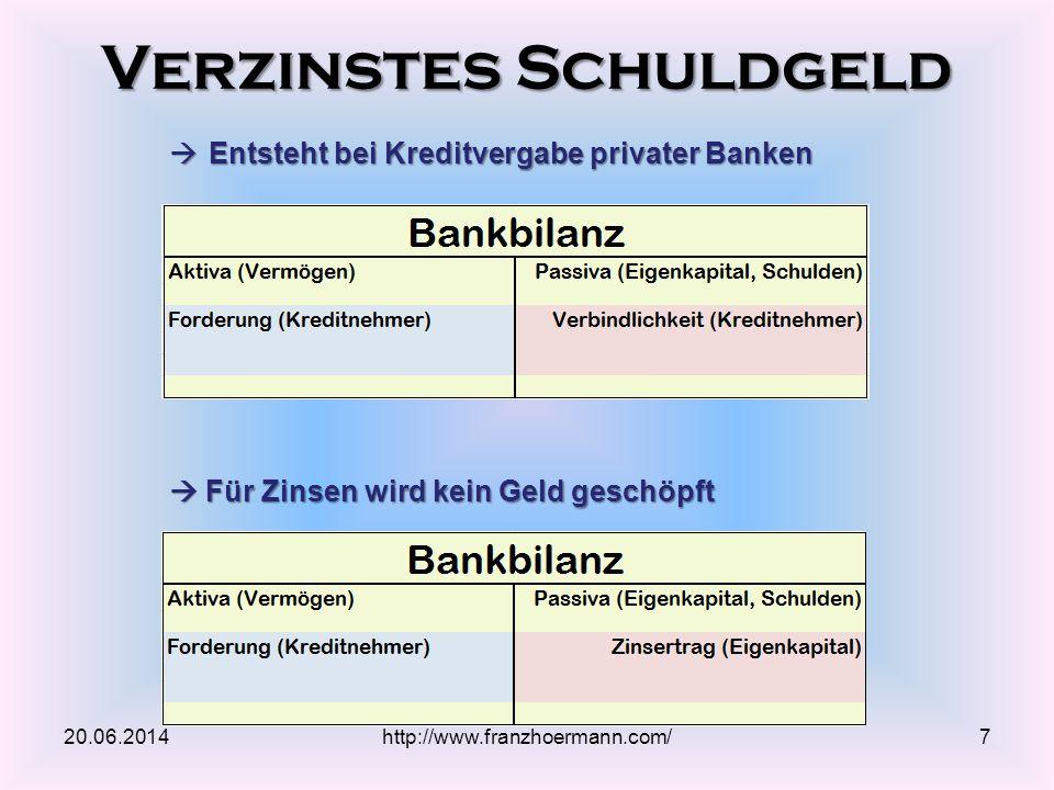 Verzinstes Schuldgeld 20.06.2014http://www.franzhoermann.com/7  Entsteht bei Kreditvergabe privater Banken  Für Zinsen wird kein Geld geschöpft