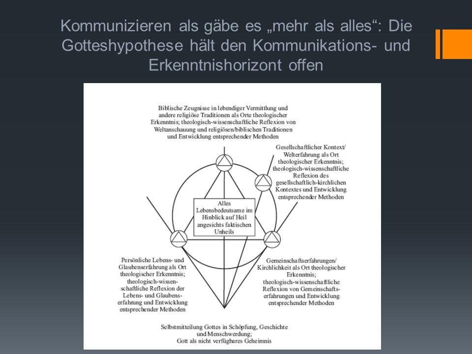 """Kommunizieren als gäbe es """"mehr als alles"""": Die Gotteshypothese hält den Kommunikations- und Erkenntnishorizont offen"""