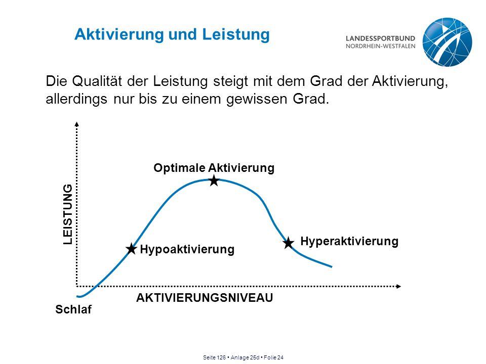 Aktivierung und Leistung Die Qualität der Leistung steigt mit dem Grad der Aktivierung, allerdings nur bis zu einem gewissen Grad. LEISTUNG AKTIVIERUN