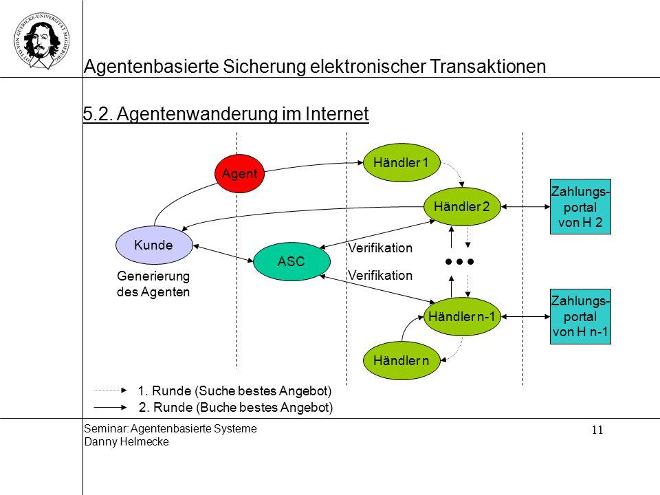 Seminar: Agentenbasierte Systeme Danny Helmecke Agentenbasierte Sicherung elektronischer Transaktionen 11 5.2.