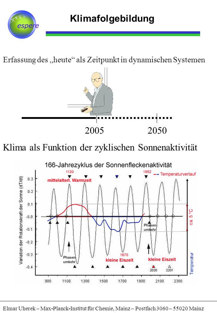 """Klimafolgebildung Elmar Uherek – Max-Planck-Institut für Chemie, Mainz – Postfach 3060 – 55020 Mainz Erfassung des """"heute als Zeitpunkt in dynamischen Systemen Klima als Funktion der zyklischen Sonnenaktivität 20052050"""