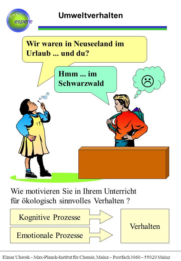 Umweltverhalten Elmar Uherek – Max-Planck-Institut für Chemie, Mainz – Postfach 3060 – 55020 Mainz Umweltbewusstsein basiert bei vielen Menschen nicht auf genauen Kenntnissen von fachwissenschaftlichen Zusammenhängen, sondern ist Ausdruck eines allgemeinen Unbehagens.