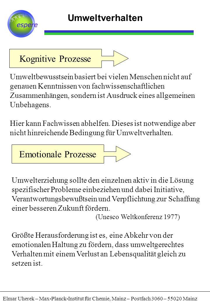Umweltverhalten Elmar Uherek – Max-Planck-Institut für Chemie, Mainz – Postfach 3060 – 55020 Mainz Umweltbewusstsein basiert bei vielen Menschen nicht