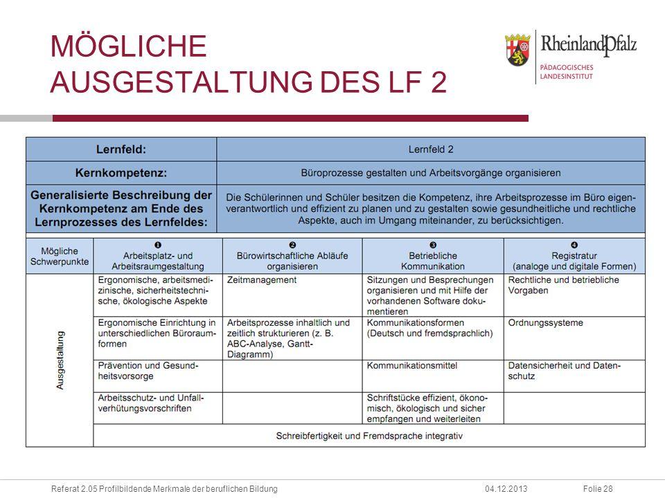 Folie 28Referat 2.05 Profilbildende Merkmale der beruflichen Bildung04.12.2013 MÖGLICHE AUSGESTALTUNG DES LF 2