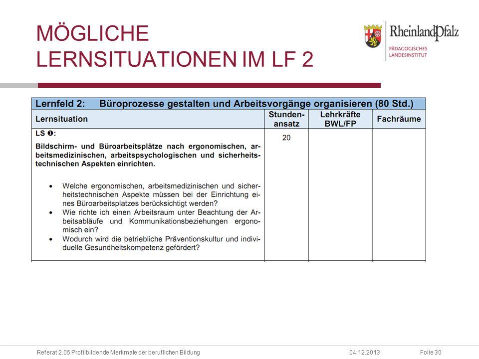 Folie 30Referat 2.05 Profilbildende Merkmale der beruflichen Bildung04.12.2013 MÖGLICHE LERNSITUATIONEN IM LF 2