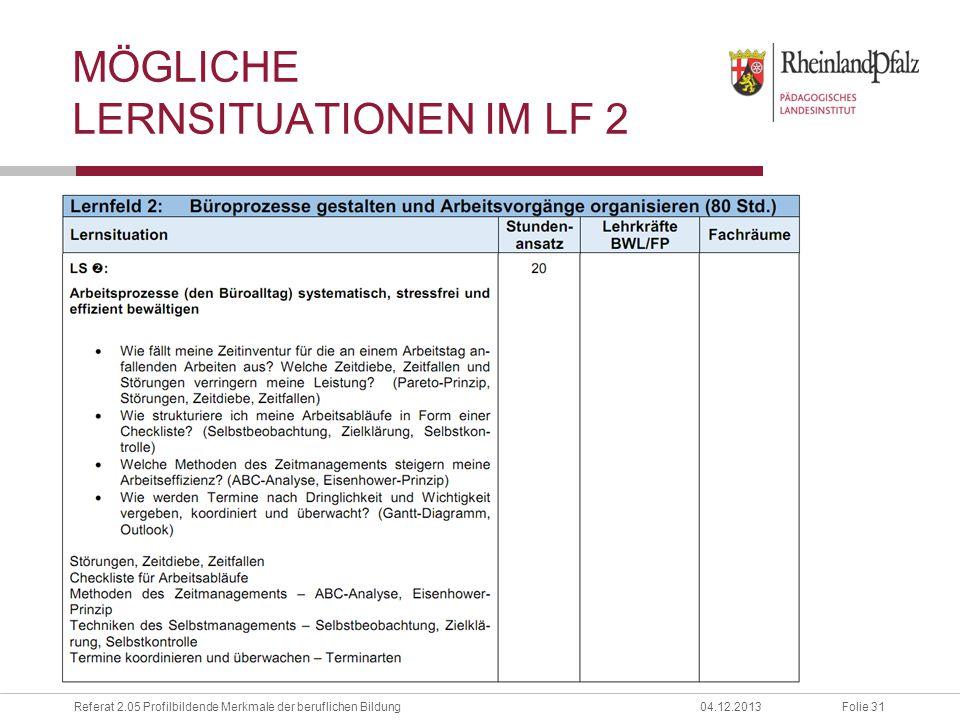 Folie 31Referat 2.05 Profilbildende Merkmale der beruflichen Bildung04.12.2013 MÖGLICHE LERNSITUATIONEN IM LF 2