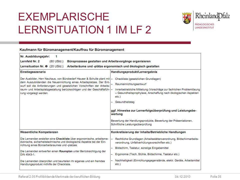 Folie 35Referat 2.05 Profilbildende Merkmale der beruflichen Bildung04.12.2013 EXEMPLARISCHE LERNSITUATION 1 IM LF 2