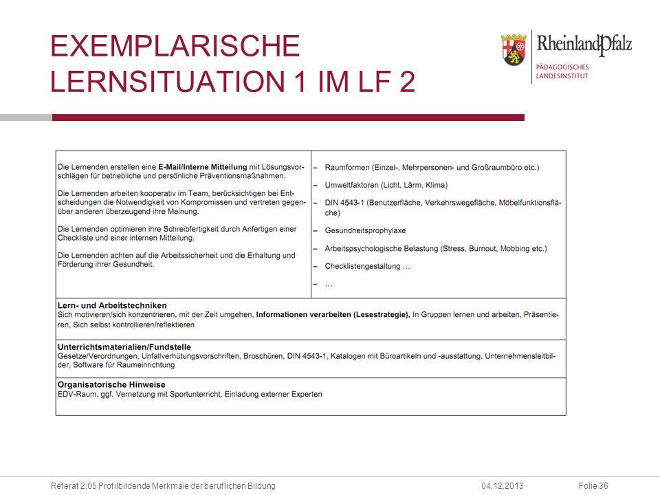 Folie 36Referat 2.05 Profilbildende Merkmale der beruflichen Bildung04.12.2013 EXEMPLARISCHE LERNSITUATION 1 IM LF 2