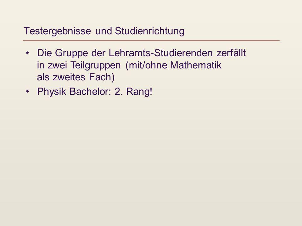 Testergebnisse und Studienrichtung Die Gruppe der Lehramts-Studierenden zerfällt in zwei Teilgruppen (mit/ohne Mathematik als zweites Fach) Physik Bachelor: 2.