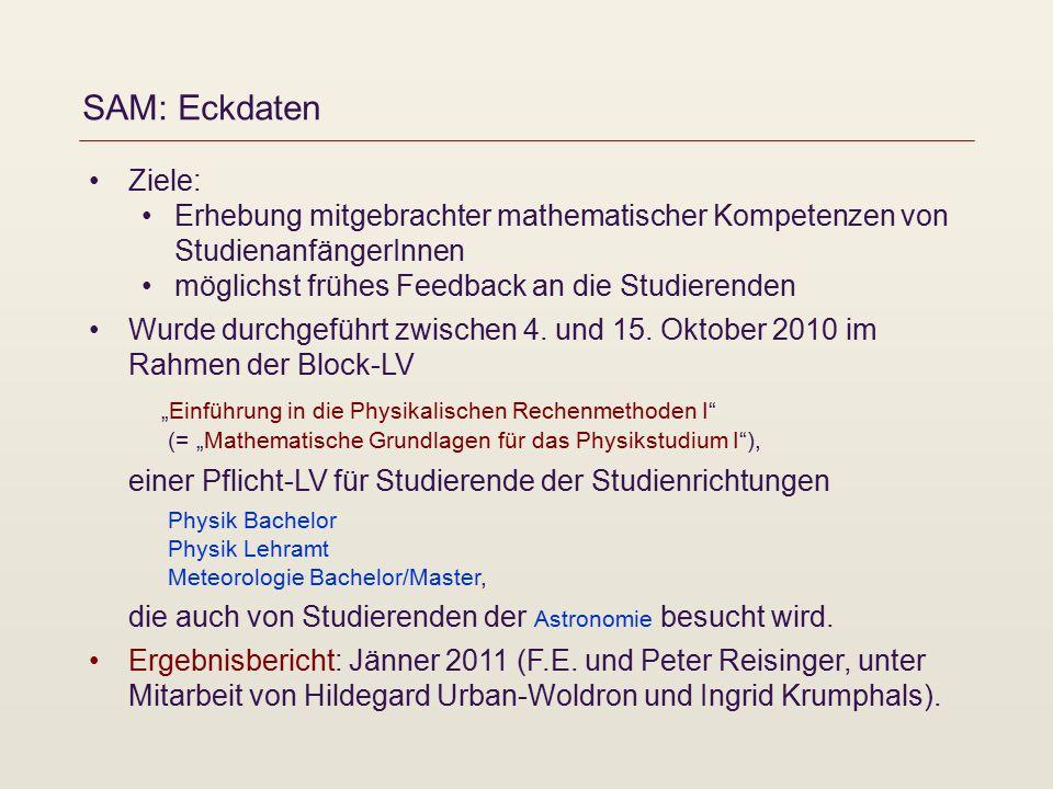 SAM: Eckdaten Ziele: Erhebung mitgebrachter mathematischer Kompetenzen von StudienanfängerInnen möglichst frühes Feedback an die Studierenden Wurde durchgeführt zwischen 4.