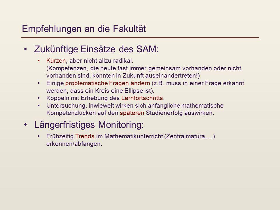 Empfehlungen an die Fakultät Zukünftige Einsätze des SAM: Kürzen, aber nicht allzu radikal.