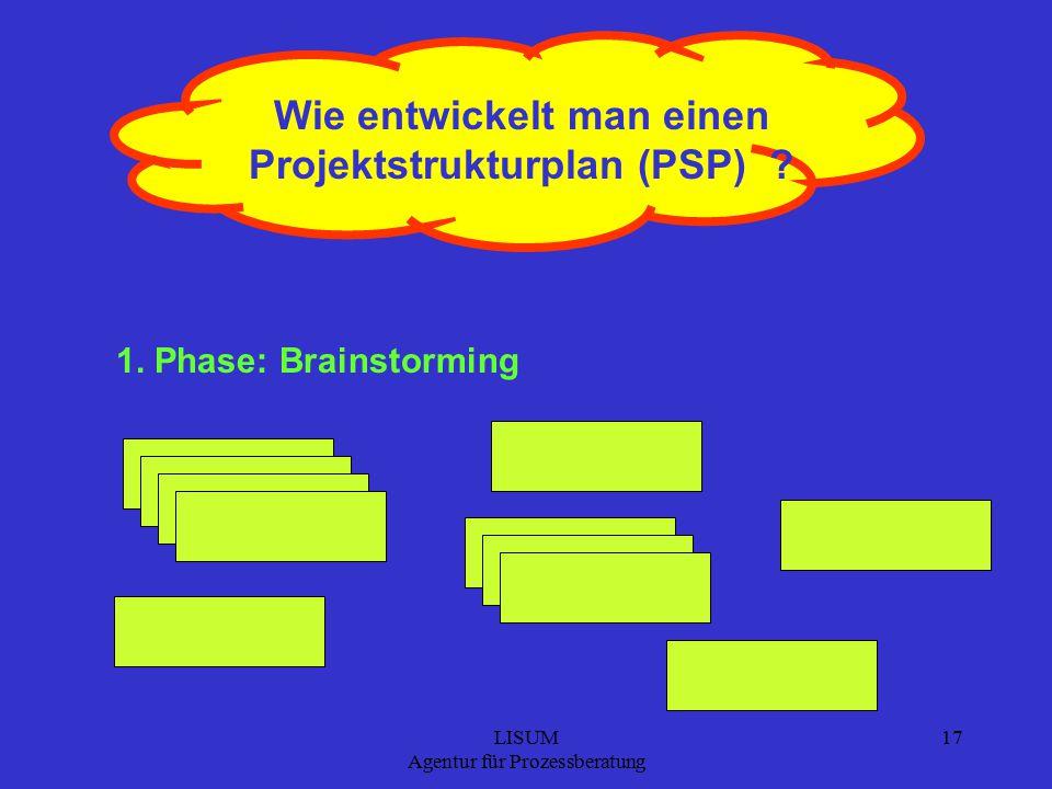 LISUM Agentur für Prozessberatung 17 Wie entwickelt man einen Projektstrukturplan (PSP) .