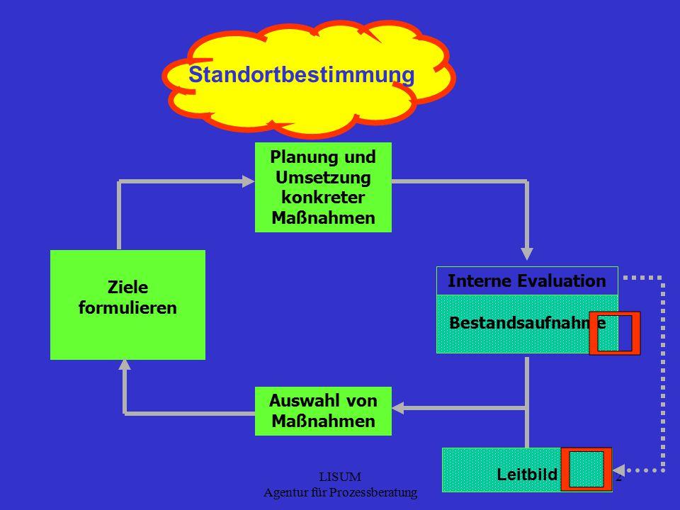 LISUM Agentur für Prozessberatung 2 Standortbestimmung Planung und Umsetzung konkreter Maßnahmen Ziele formulieren Auswahl von Maßnahmen Leitbild Bestandsaufnahme Interne Evaluation