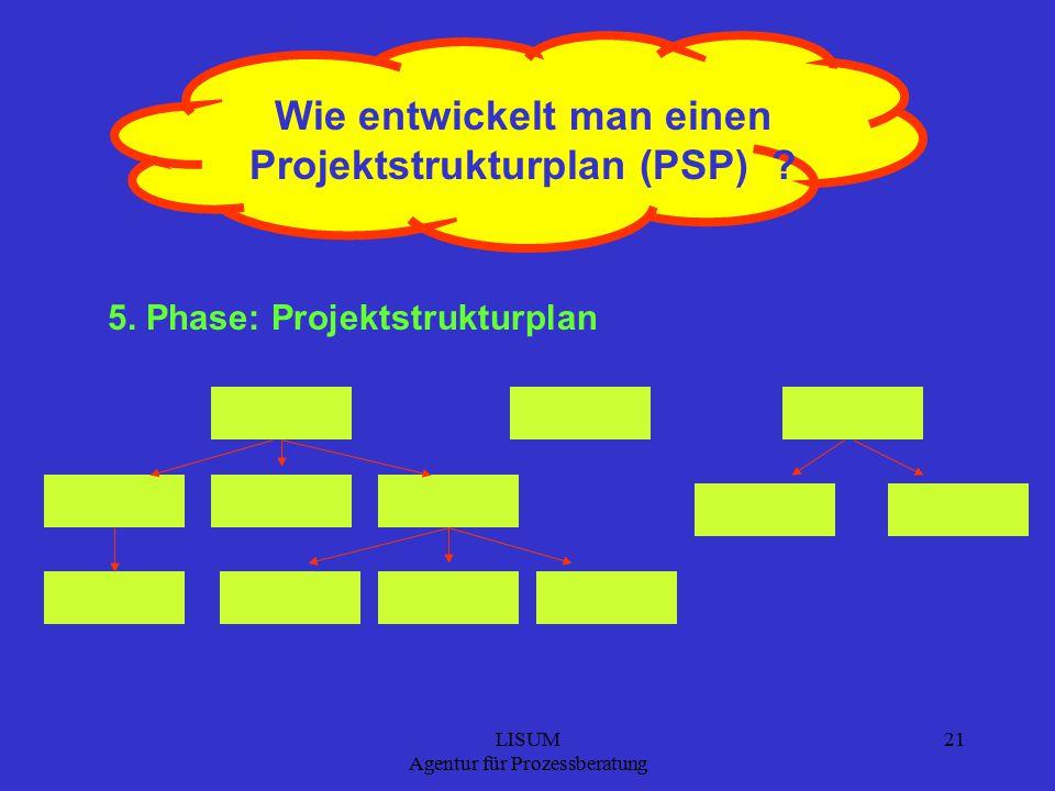 LISUM Agentur für Prozessberatung 21 Wie entwickelt man einen Projektstrukturplan (PSP) .