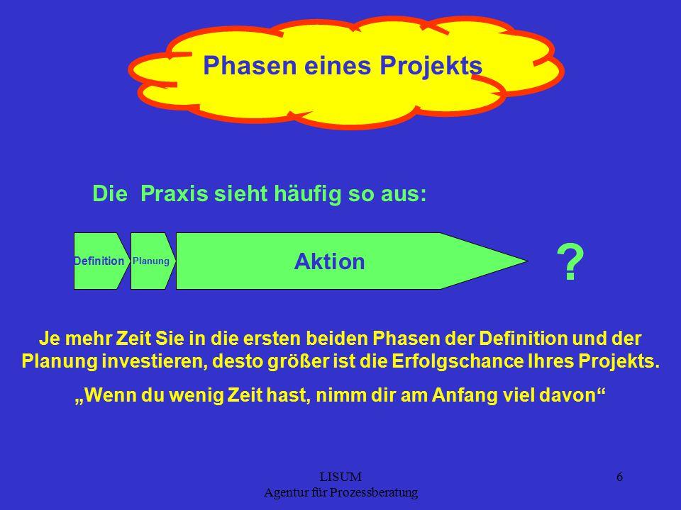 LISUM Agentur für Prozessberatung 6 Phasen eines Projekts Die Praxis sieht häufig so aus: Definition Planung Aktion .