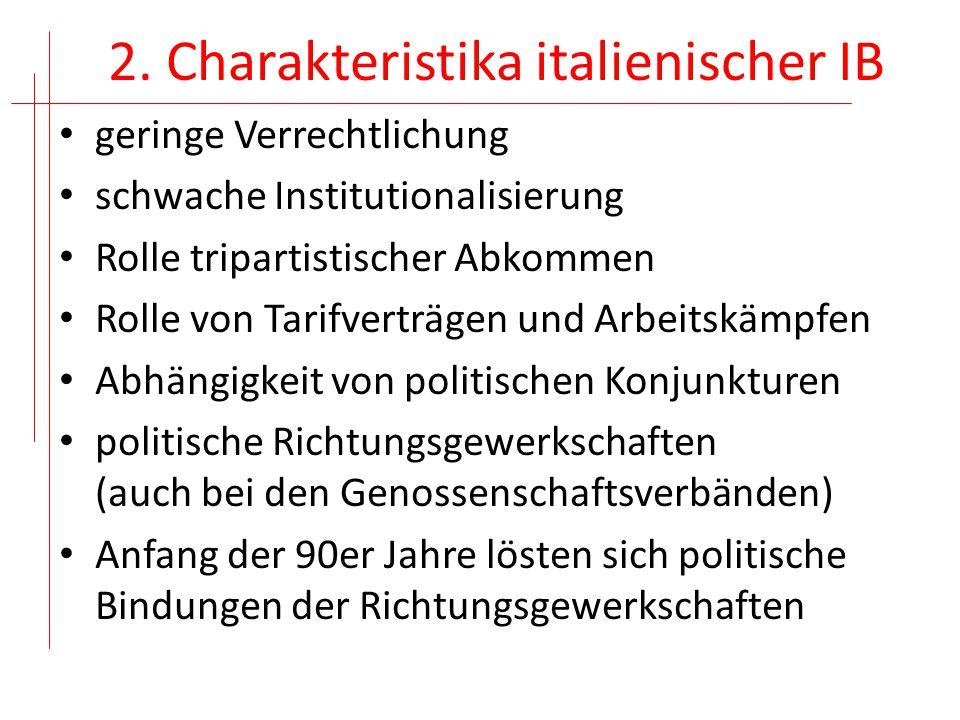 Abkommen mit Regierung Monti Gewerkschaften und Confindustria sehen in neuen gesetzlichen Bestimmungen Angriff auf Tarifautonomie Erklärung, sich an die ursprünglich, am 28.