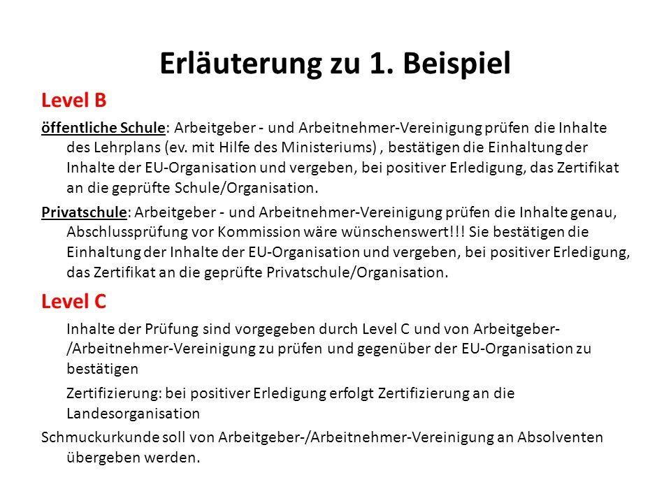 Erläuterung zu 1. Beispiel Level B öffentliche Schule: Arbeitgeber - und Arbeitnehmer-Vereinigung prüfen die Inhalte des Lehrplans (ev. mit Hilfe des