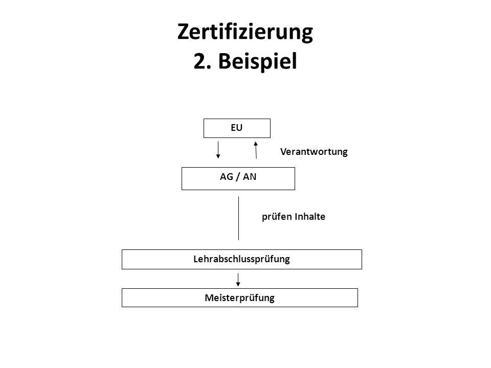 Zertifizierung 2. Beispiel Verantwortung EU AG / AN Lehrabschlussprüfung Meisterprüfung prüfen Inhalte