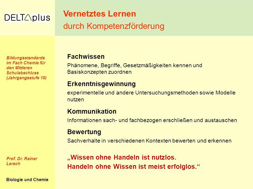 Biologie und Chemie Bildungsstandards im Fach Chemie für den Mittleren Schulabschluss (Jahrgangsstufe 10) Prof. Dr. Rainer Lersch Fachwissen Phänomene