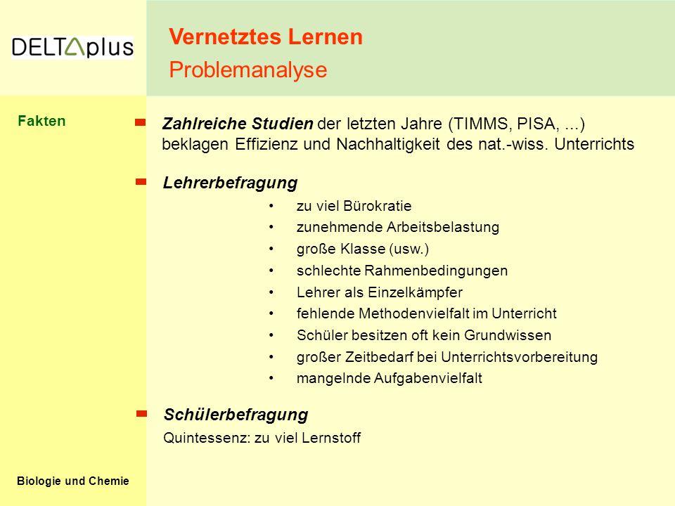 Biologie und Chemie Beispiel für Strategien Vernetztes Lernen durch Grundwissen CJT Lauf GW Chemie Umsetzung