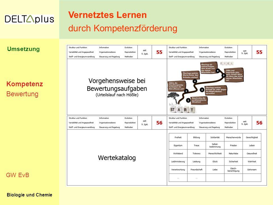 Biologie und Chemie Kompetenz Bewertung GW EvB Vernetztes Lernen durch Kompetenzförderung Umsetzung