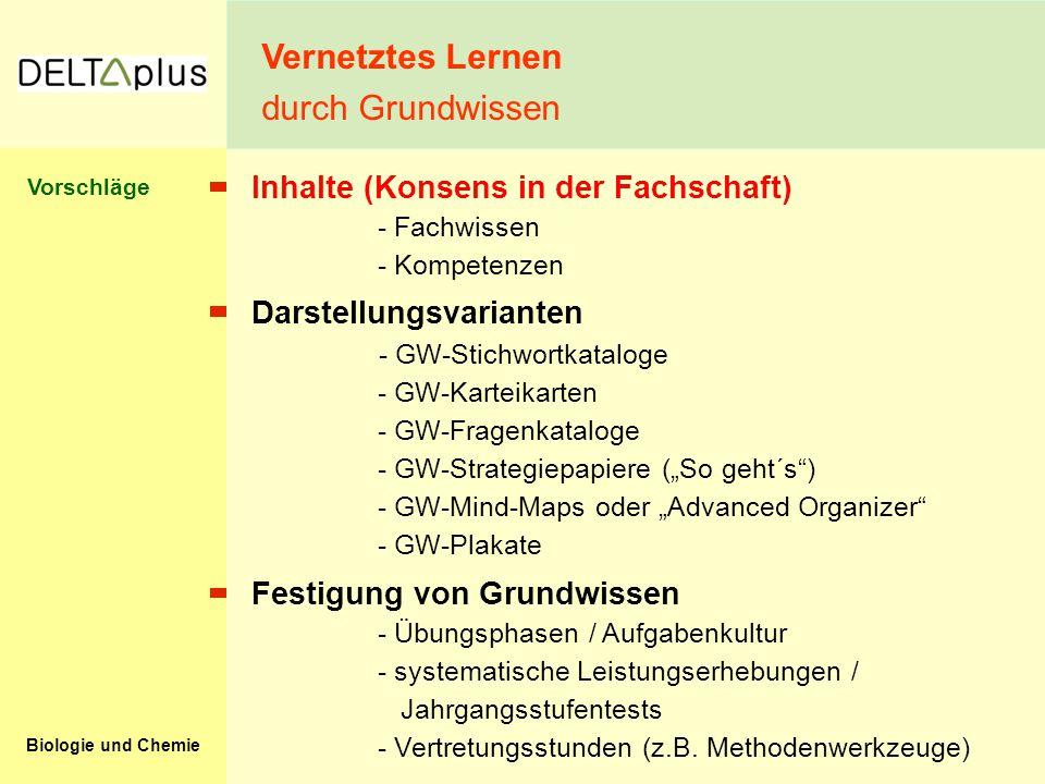 """Biologie und Chemie Darstellungsvarianten - GW-Stichwortkataloge - GW-Karteikarten - GW-Fragenkataloge - GW-Strategiepapiere (""""So geht´s"""") - GW-Mind-M"""
