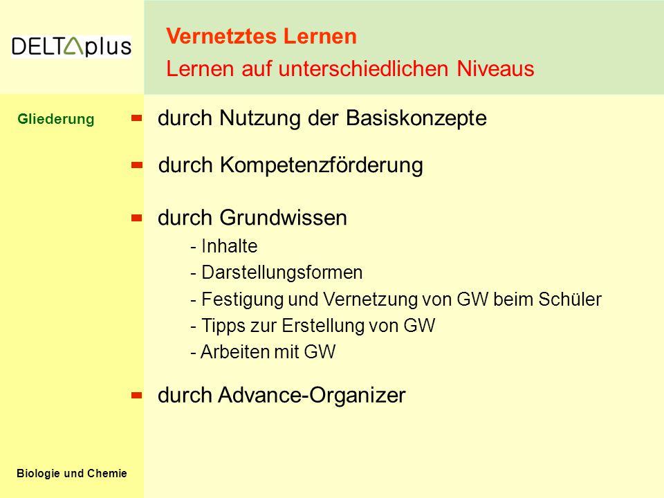 Biologie und Chemie bsv Schulbücher Vernetztes Lernen durch Grundwissen Beispiel für vertikale Vernetzung Umsetzung