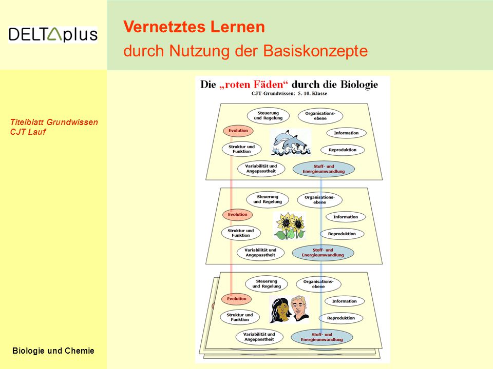 Biologie und Chemie Titelblatt Grundwissen CJT Lauf Vernetztes Lernen durch Nutzung der Basiskonzepte