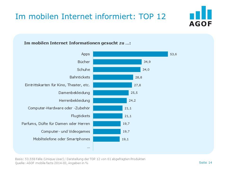 Seite 14 Im mobilen Internet informiert: TOP 12 Basis: 53.558 Fälle (Unique User) / Darstellung der TOP 12 von 61 abgefragten Produkten Quelle: AGOF m