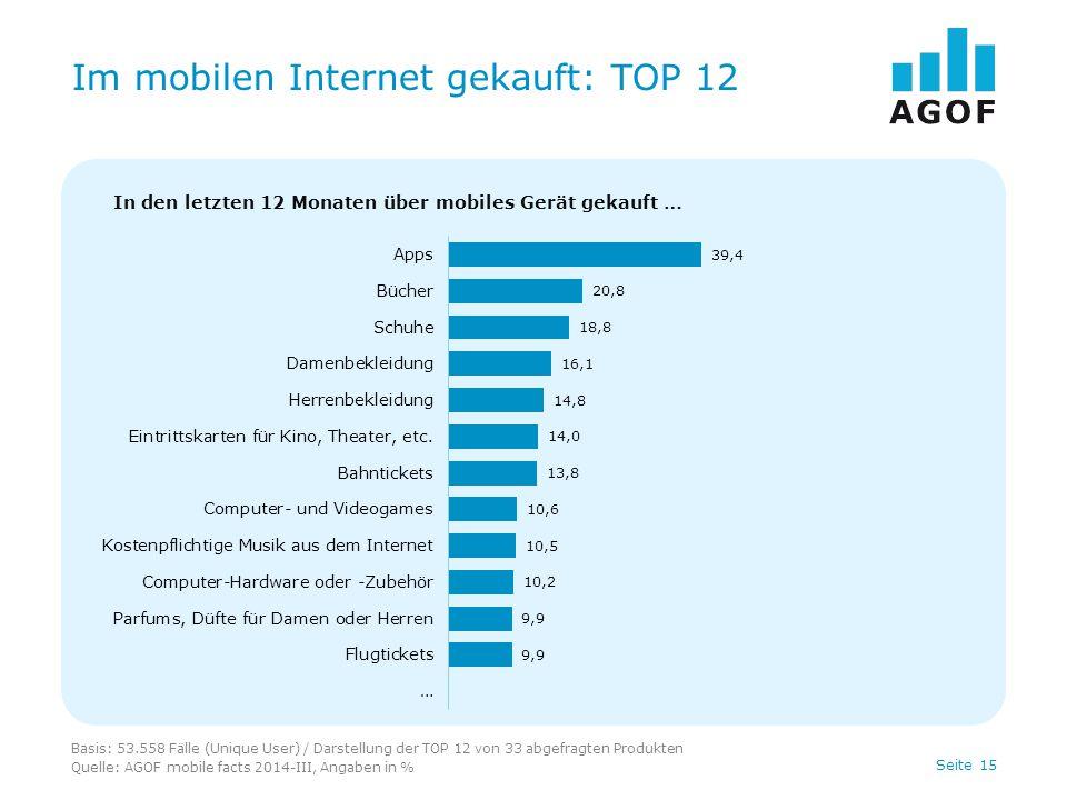 Seite 15 Im mobilen Internet gekauft: TOP 12 Basis: 53.558 Fälle (Unique User) / Darstellung der TOP 12 von 33 abgefragten Produkten Quelle: AGOF mobi
