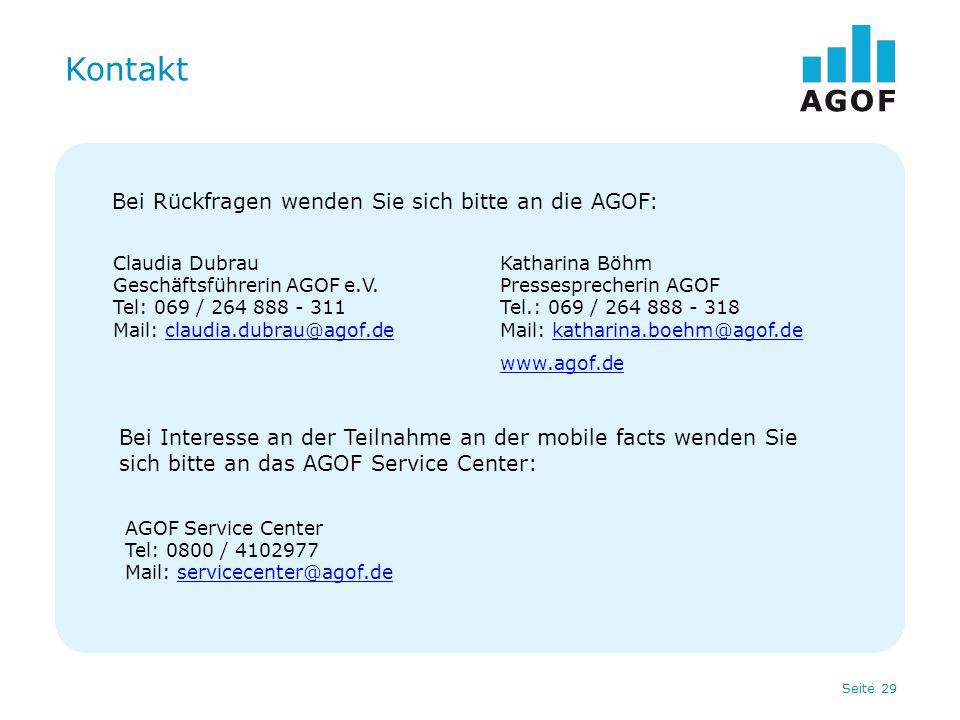 Seite 29 Kontakt Bei Rückfragen wenden Sie sich bitte an die AGOF: Claudia Dubrau Geschäftsführerin AGOF e.V. Tel: 069 / 264 888 - 311 Mail: claudia.d