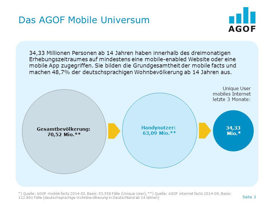 Seite 14 Im mobilen Internet informiert: TOP 12 Basis: 53.558 Fälle (Unique User) / Darstellung der TOP 12 von 61 abgefragten Produkten Quelle: AGOF mobile facts 2014-III, Angaben in % Im mobilen Internet Informationen gesucht zu …: