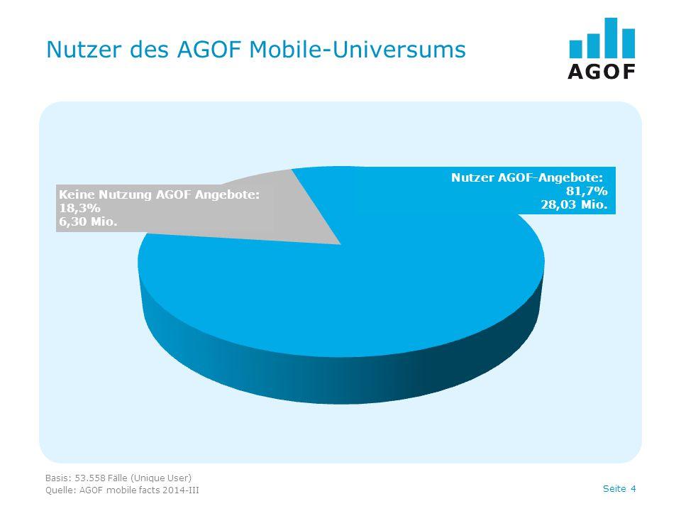 Seite 4 Nutzer des AGOF Mobile-Universums Basis: 53.558 Fälle (Unique User) Quelle: AGOF mobile facts 2014-III Keine Nutzung AGOF Angebote: 18,3% 6,30