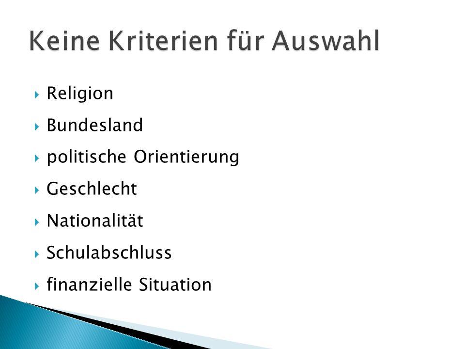  Religion  Bundesland  politische Orientierung  Geschlecht  Nationalität  Schulabschluss  finanzielle Situation