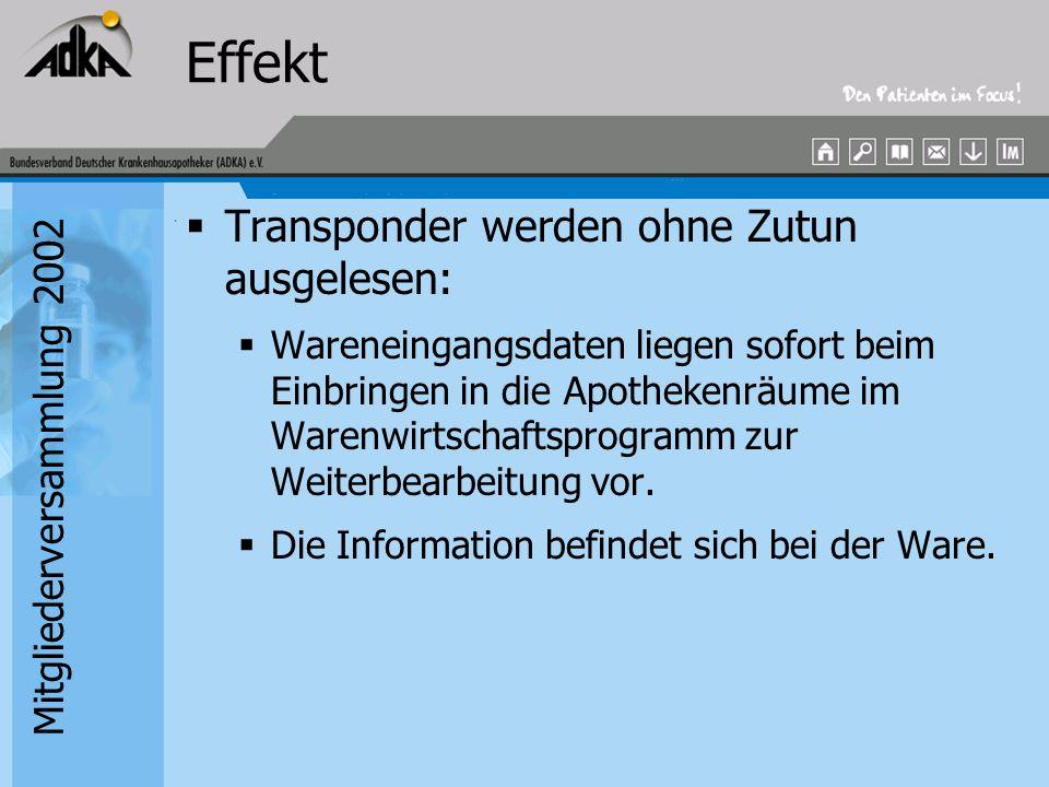 Mitgliederversammlung 2002 Effekt  Transponder werden ohne Zutun ausgelesen:  Wareneingangsdaten liegen sofort beim Einbringen in die Apothekenräume