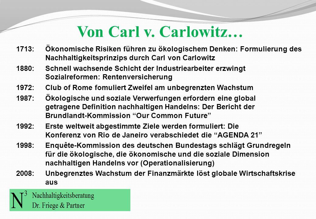 Von Carl v. Carlowitz… 1713:Ökonomische Risiken führen zu ökologischem Denken: Formulierung des Nachhaltigkeitsprinzips durch Carl von Carlowitz 1880: