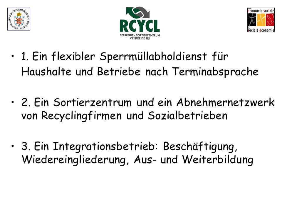 www.rcycl.com RCYCL – Aktivitätsbericht 2012
