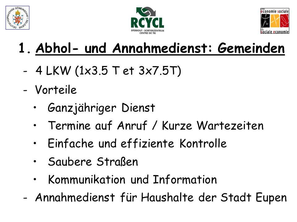 1. Abhol- und Annahmedienst: Gemeinden - 13 Partnergemeinden: Eupen (seit 2000), Plombières, Raeren, Kelmis (2001), Aubel, Limbourg, Lontzen, Baelen (